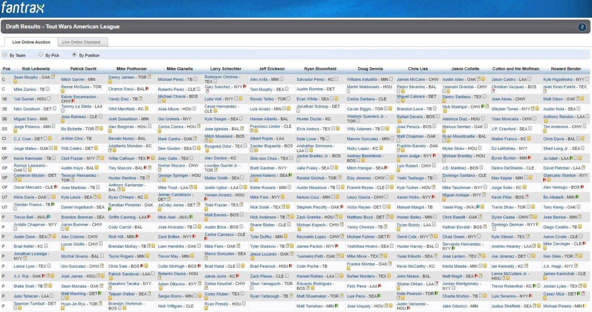 Tout Wars AL Chatroom and Draft Board